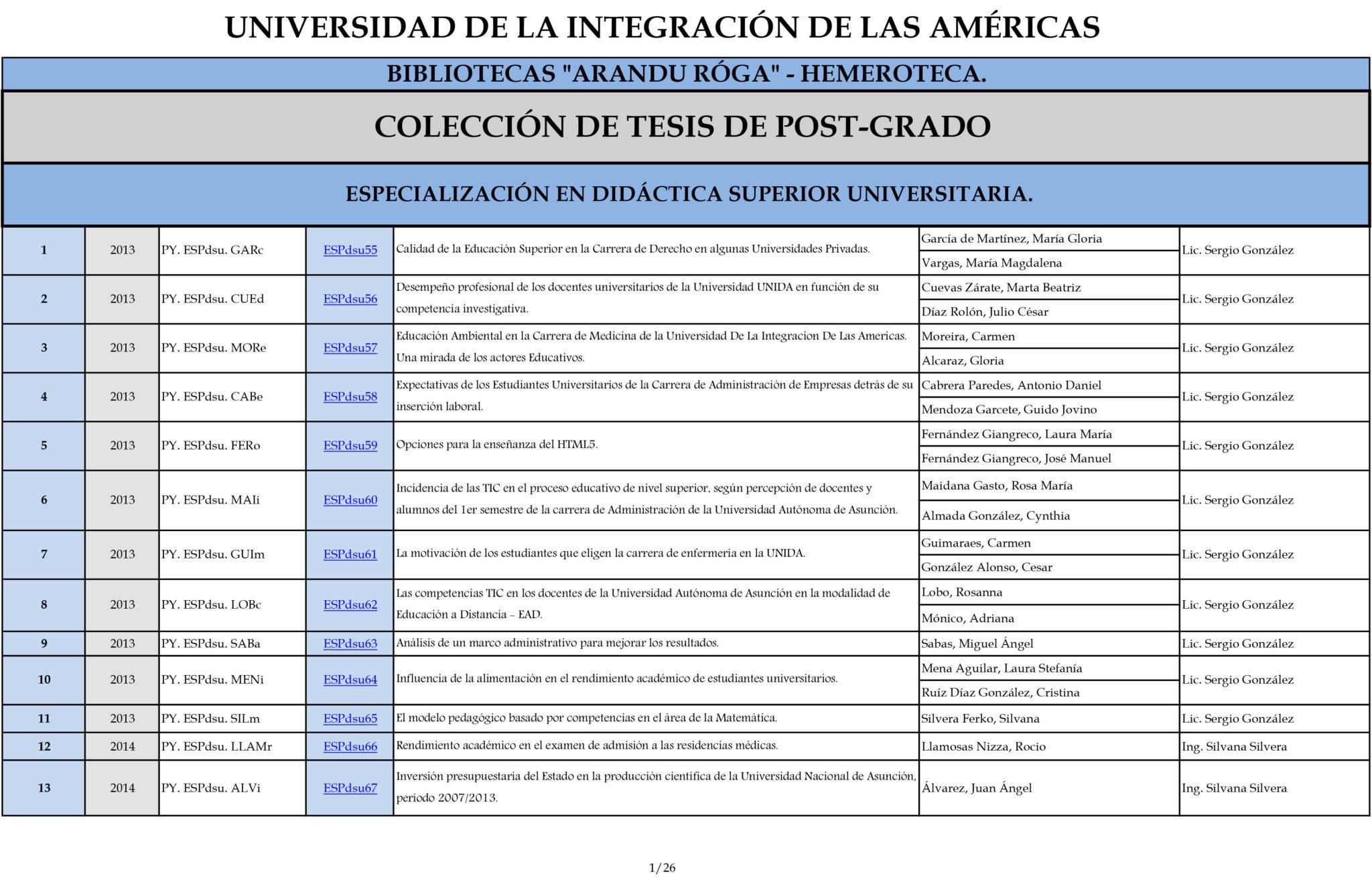Catálogo de Tesis – UNIDA